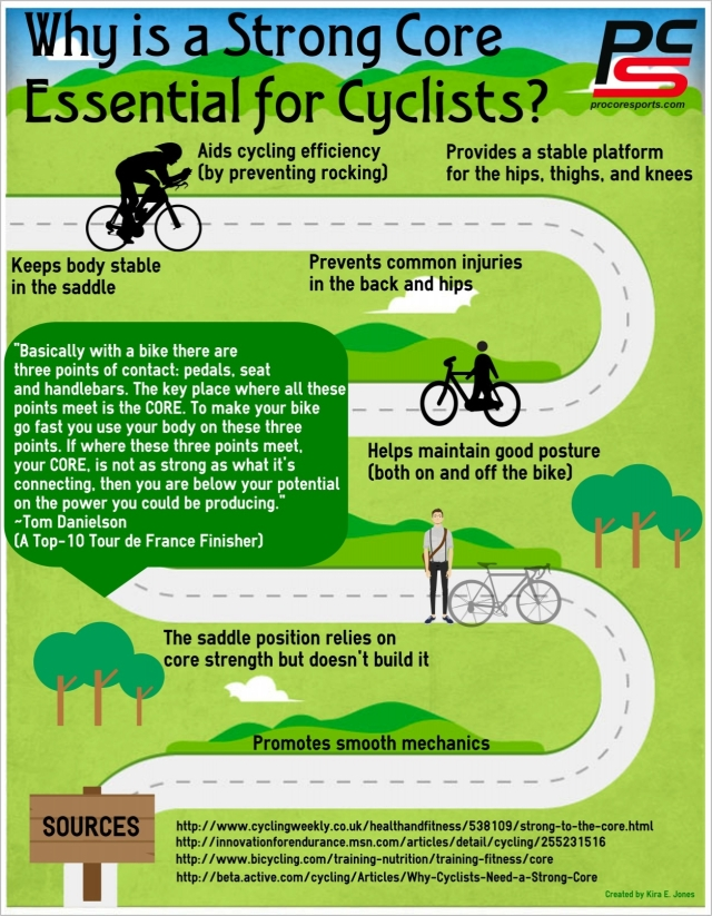 Cycling Infographpic